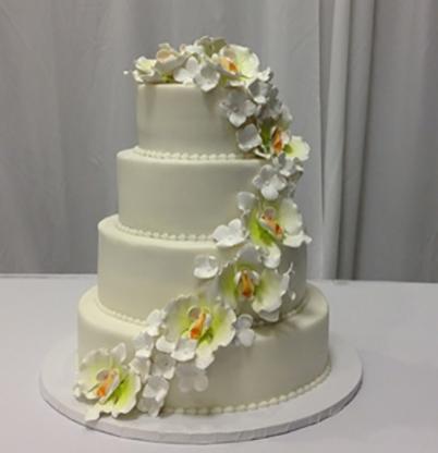 Best Cake Decorators